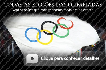 Acesse a infografia animada sobre as Olimpadas