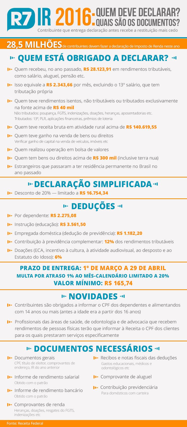 http://www.r7.com/r7/media/2016/20160216-Imposto-de-renda/20160216-Imposto-de-Renda.jpg