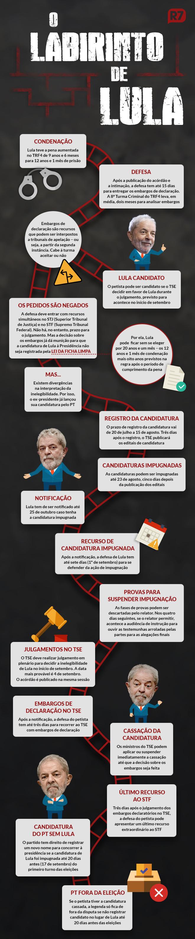 https://www.r7.com/r7/media/2018/20180202_O-labirinto-de-Lula/20180202_O-labirinto-de-Lula.jpg