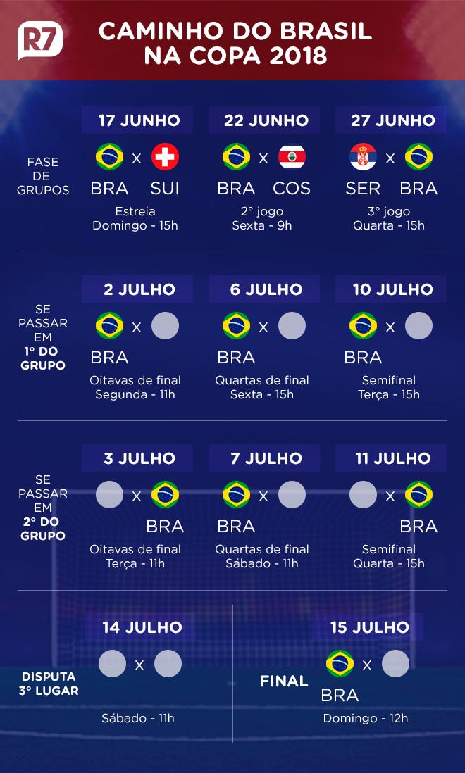 jogos da copa 2019 horario